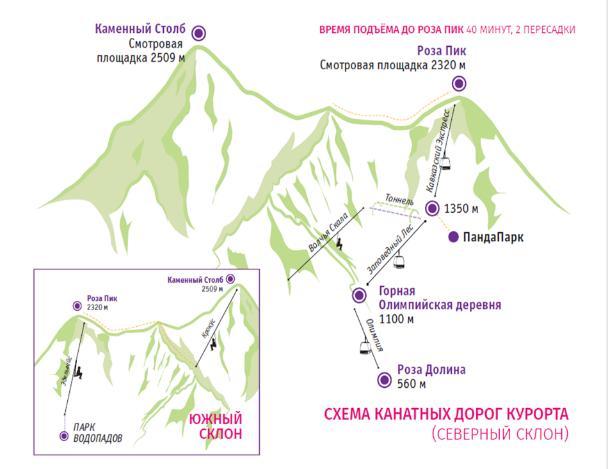Схема канатных дорог «Розы Хутор»
