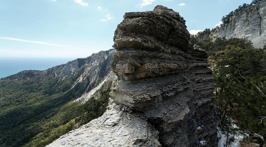 Вид с плато Ай-Петри, Алупка, Крым